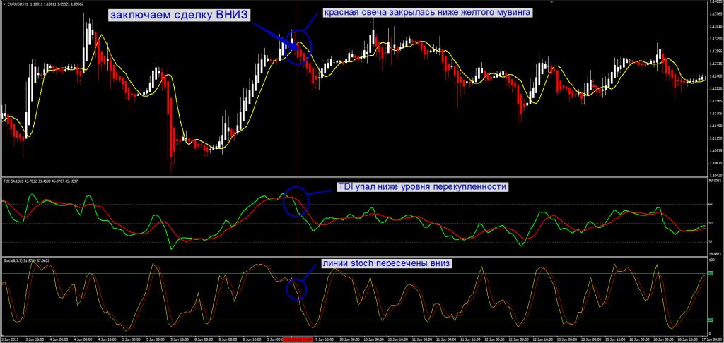 TD Index3