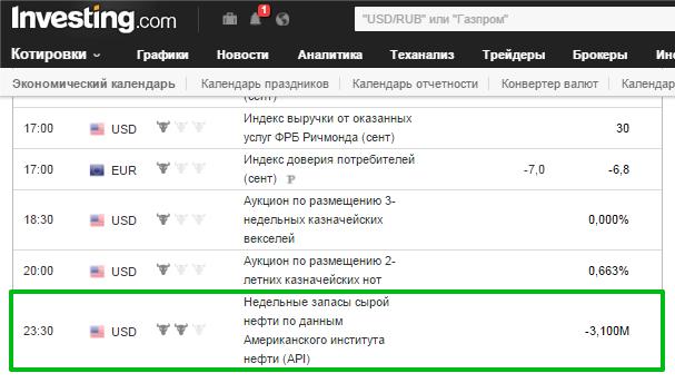 Ослабление рубля1