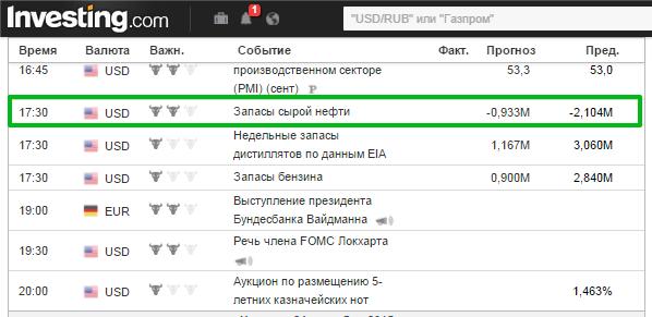Ослабление рубля2
