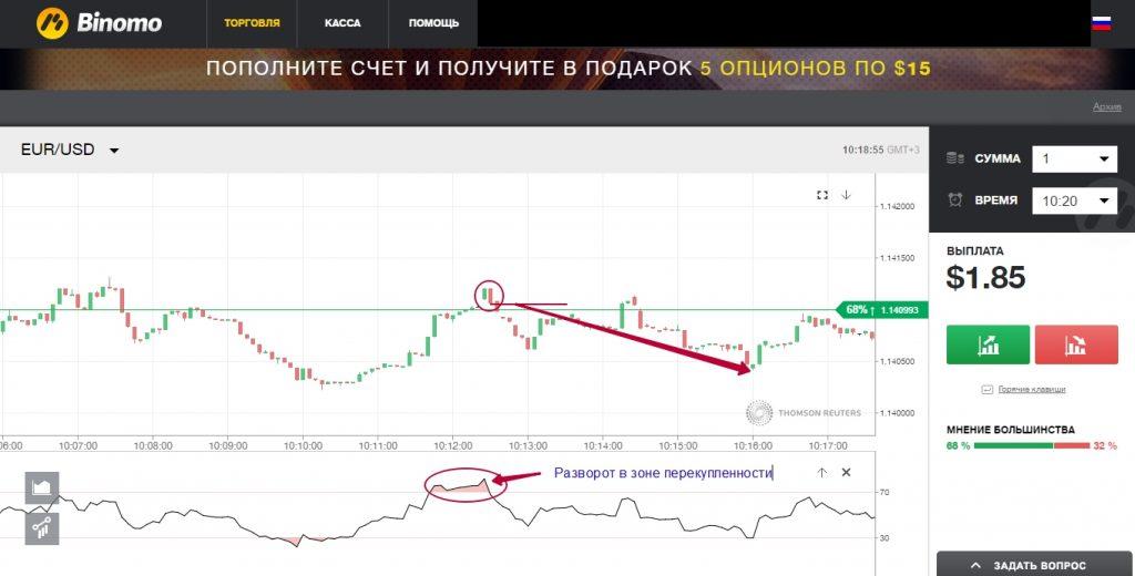 Депозит криптовалют-6